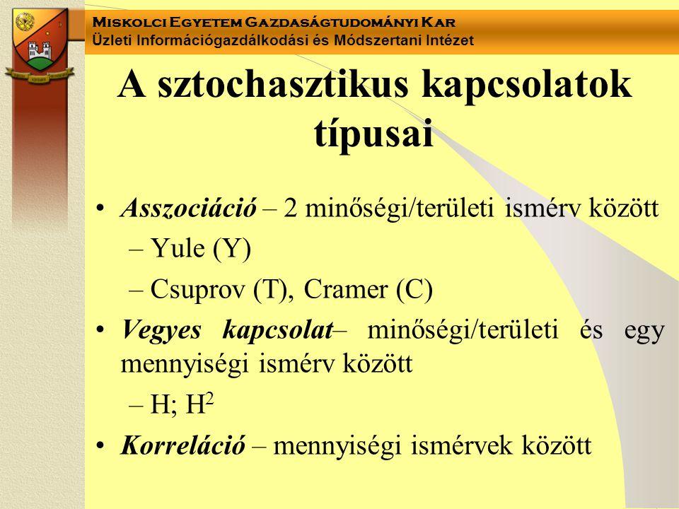 Miskolci Egyetem Gazdaságtudományi Kar Üzleti Információgazdálkodási és Módszertani Intézet I.