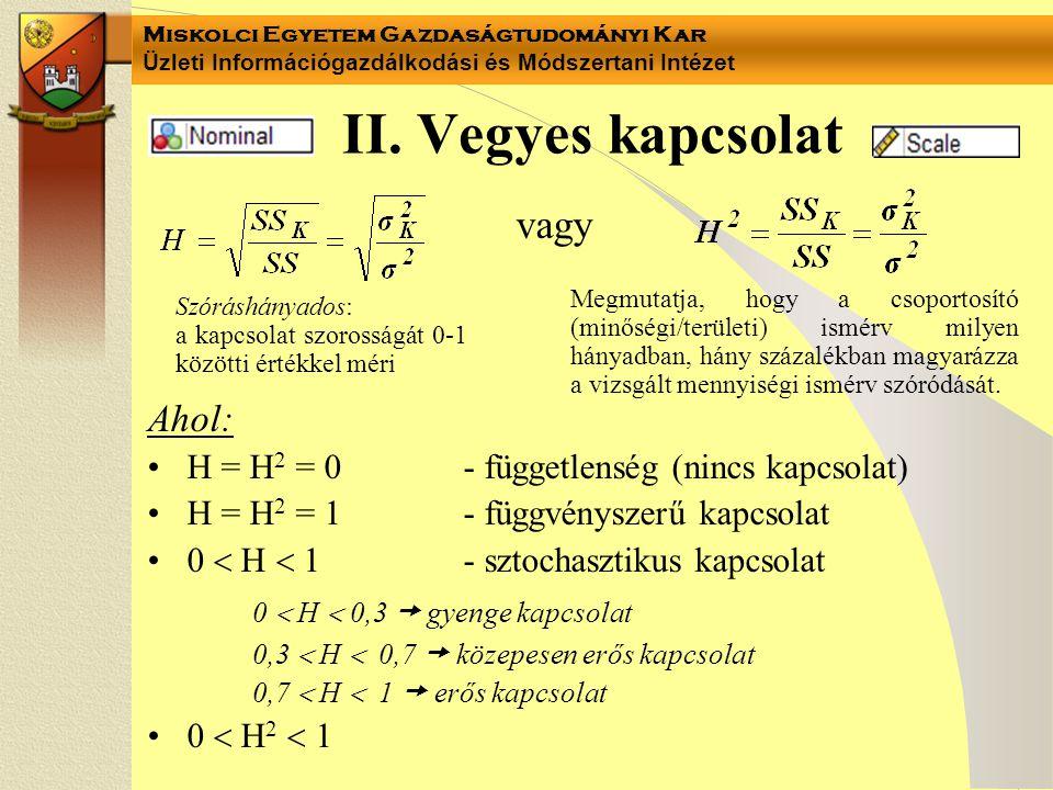 Miskolci Egyetem Gazdaságtudományi Kar Üzleti Információgazdálkodási és Módszertani Intézet vagy Ahol: H = H 2 = 0- függetlenség (nincs kapcsolat) H =