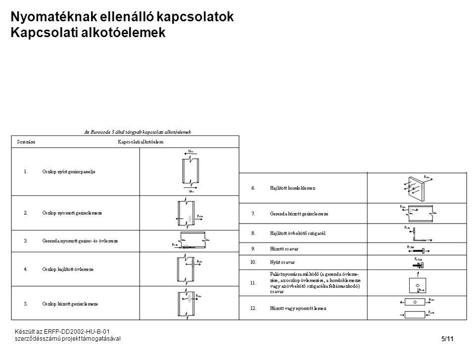 Nyomatéknak ellenálló kapcsolatok Kapcsolati alkotóelemek Készült az ERFP-DD2002-HU-B-01 szerződésszámú projekt támogatásával 5/11