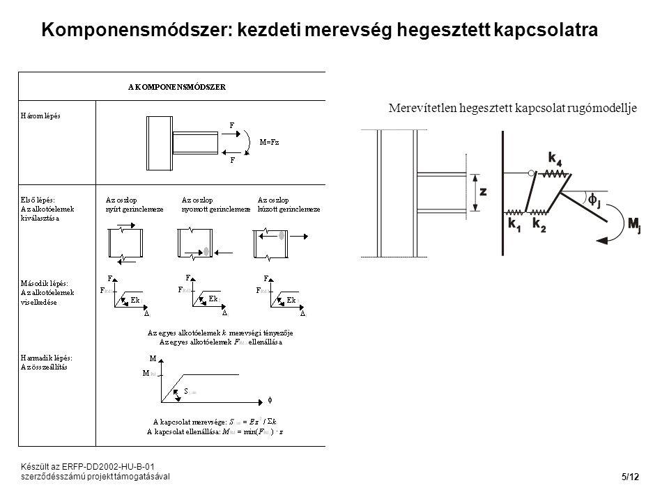 Komponensmódszer: kezdeti merevség hegesztett kapcsolatra Merevítetlen hegesztett kapcsolat rugómodellje Készült az ERFP-DD2002-HU-B-01 szerződésszámú projekt támogatásával 5/12