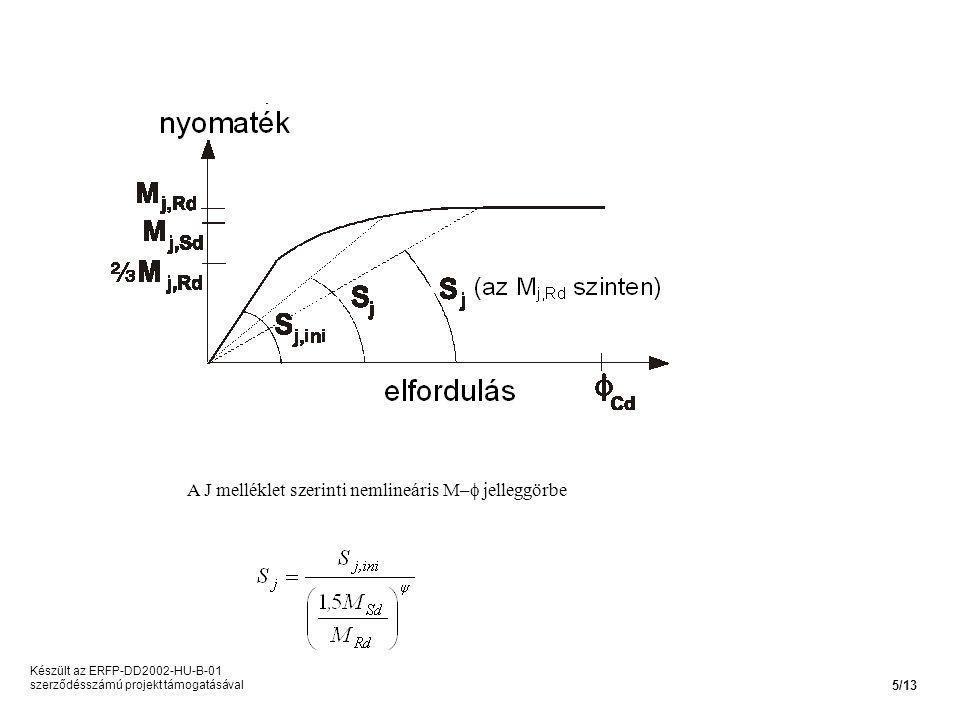 A J melléklet szerinti nemlineáris M–  jelleggörbe Készült az ERFP-DD2002-HU-B-01 szerződésszámú projekt támogatásával 5/13
