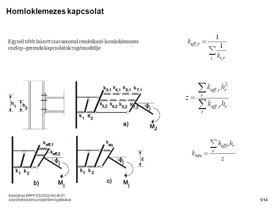 Homloklemezes kapcsolat Egynél több húzott csavarsorral rendelkező homloklemezes oszlop–gerenda kapcsolatok rugómodellje Készült az ERFP-DD2002-HU-B-01 szerződésszámú projekt támogatásával 5/14