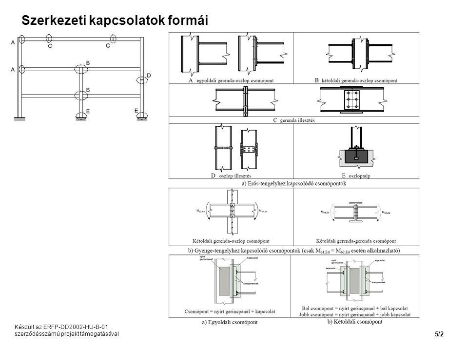 Szerkezeti kapcsolatok formái Készült az ERFP-DD2002-HU-B-01 szerződésszámú projekt támogatásával 5/2