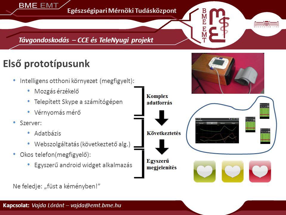 Intelligens otthoni környezet (megfigyelt): Mozgás érzékelő Telepített Skype a számítógépen Vérnyomás mérő Szerver: Adatbázis Webszolgáltatás (követke