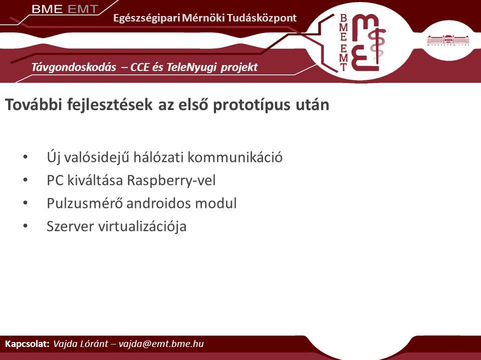 További fejlesztések az első prototípus után Új valósidejű hálózati kommunikáció PC kiváltása Raspberry-vel Pulzusmérő androidos modul Szerver virtual