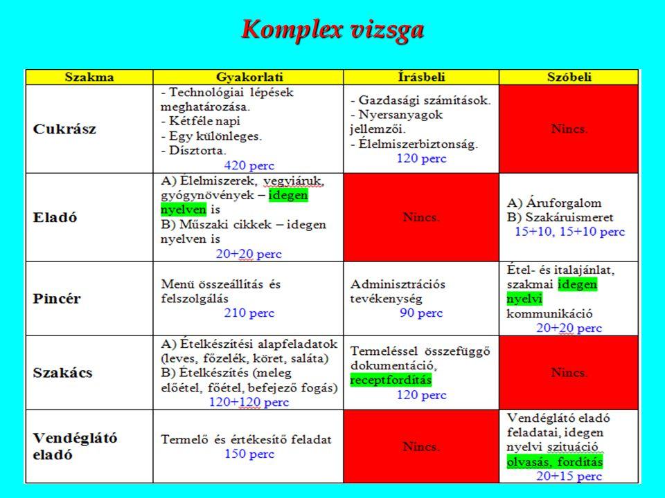 2014. szeptember 18. Komplex vizsga