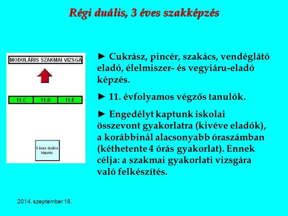 2014. szeptember 18. Régi duális, 3 éves szakképzés ► Cukrász, pincér, szakács, vendéglátó eladó, élelmiszer- és vegyiáru-eladó képzés. ► 11. évfolyam
