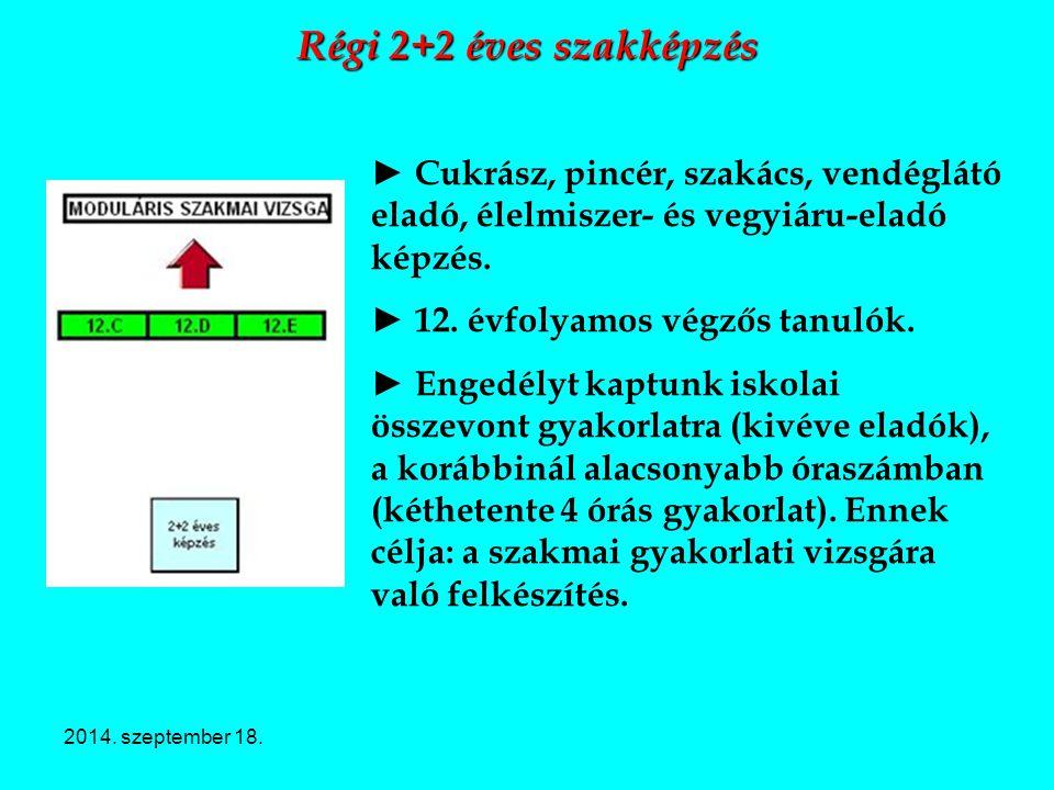 2014. szeptember 18. Régi 2+2 éves szakképzés ► Cukrász, pincér, szakács, vendéglátó eladó, élelmiszer- és vegyiáru-eladó képzés. ► 12. évfolyamos vég