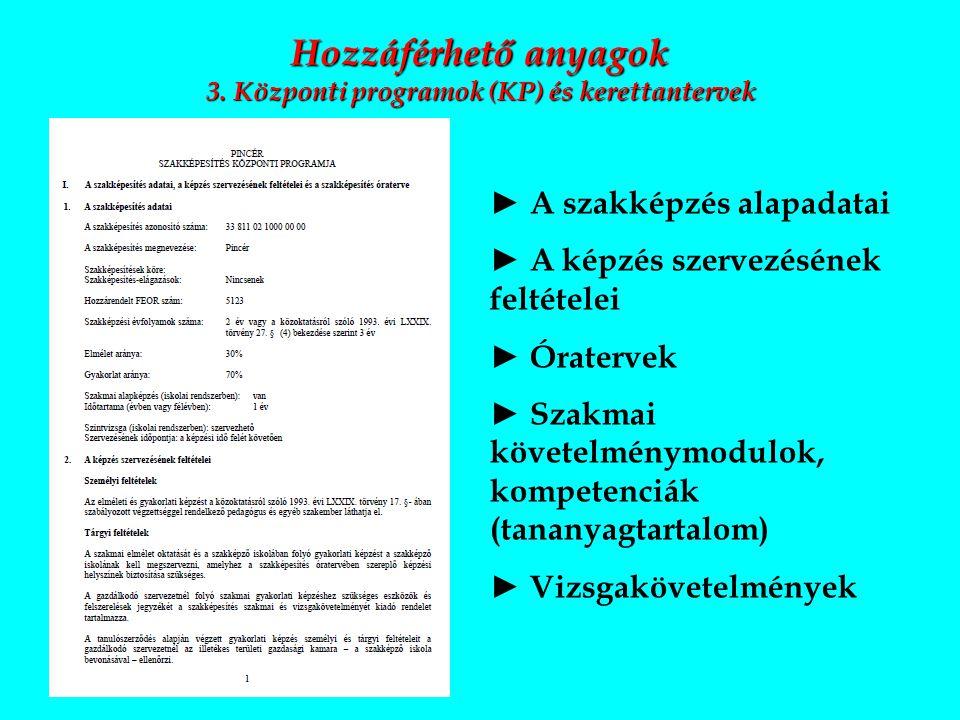 2014. szeptember 18. Hozzáférhető anyagok 3. Központi programok (KP) és kerettantervek ► A szakképzés alapadatai ► A képzés szervezésének feltételei ►