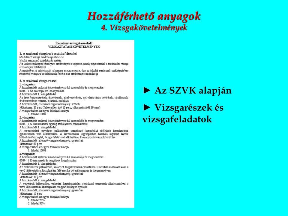 2014. szeptember 18. Hozzáférhető anyagok 4. Vizsgakövetelmények ► Az SZVK alapján ► Vizsgarészek és vizsgafeladatok
