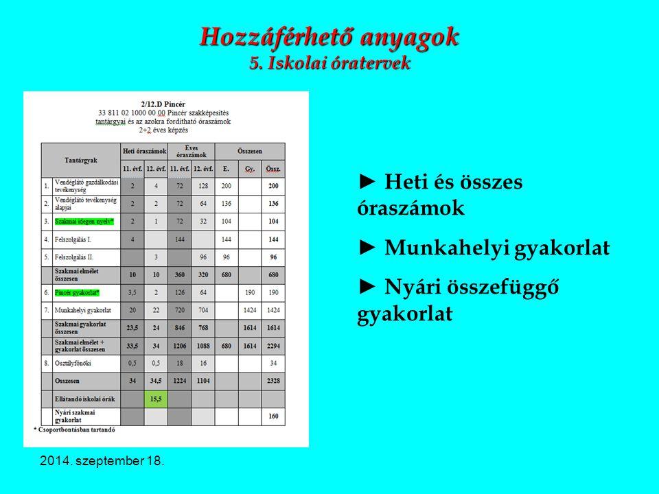 2014. szeptember 18. Hozzáférhető anyagok 5. Iskolai óratervek ► Heti és összes óraszámok ► Munkahelyi gyakorlat ► Nyári összefüggő gyakorlat
