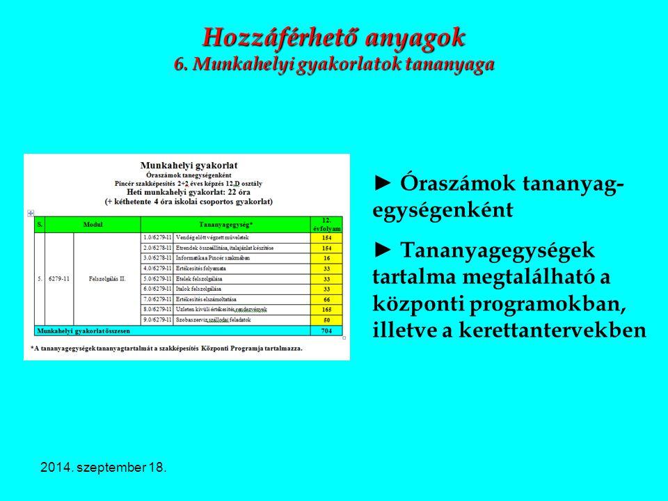 2014. szeptember 18. Hozzáférhető anyagok 6. Munkahelyi gyakorlatok tananyaga ► Óraszámok tananyag- egységenként ► Tananyagegységek tartalma megtalálh
