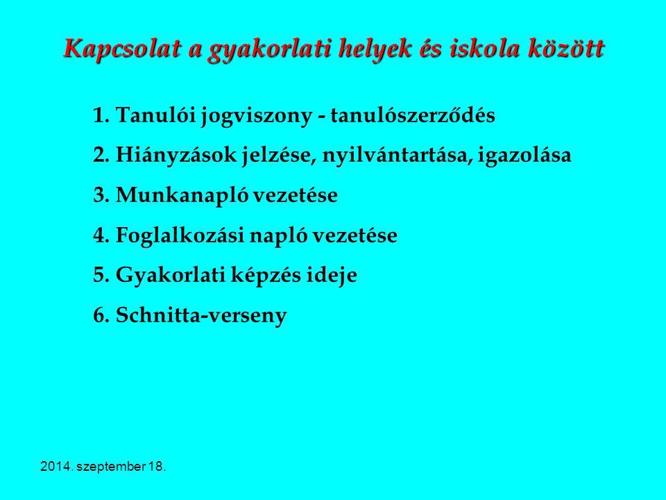 2014. szeptember 18. Kapcsolat a gyakorlati helyek és iskola között 1. Tanulói jogviszony - tanulószerződés 2. Hiányzások jelzése, nyilvántartása, iga