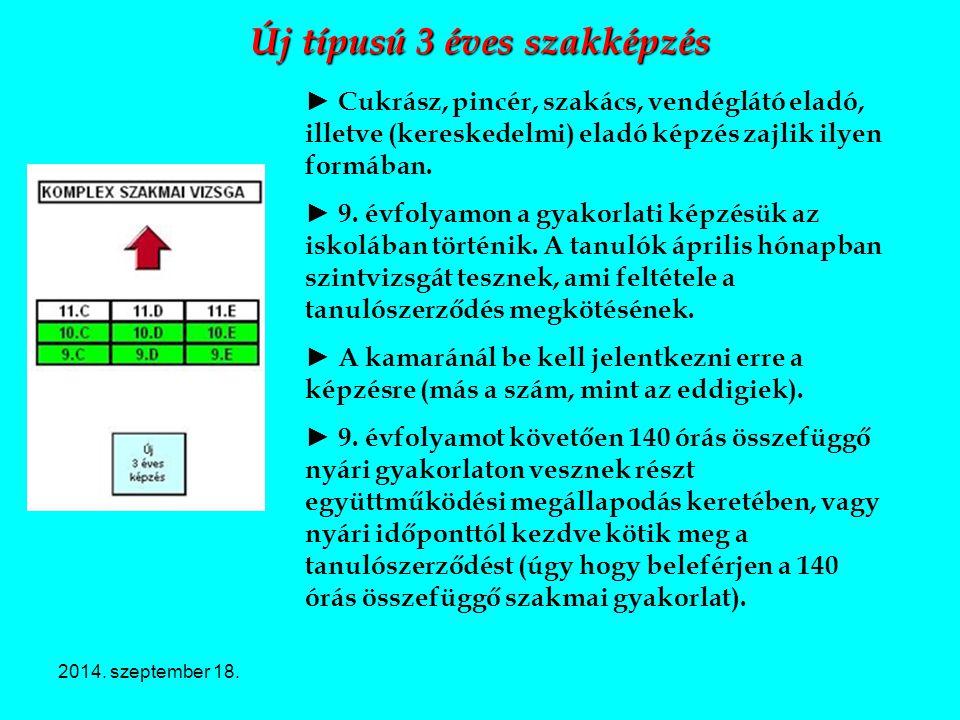 2014. szeptember 18. Új típusú 3 éves szakképzés ► Cukrász, pincér, szakács, vendéglátó eladó, illetve (kereskedelmi) eladó képzés zajlik ilyen formáb