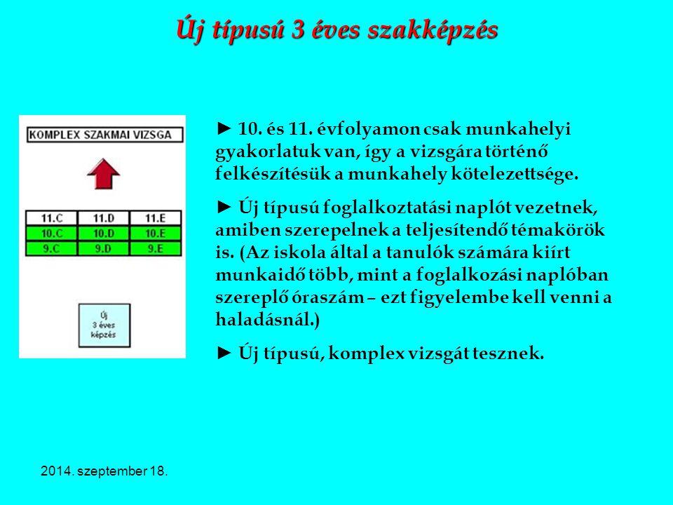 2014. szeptember 18. Új típusú 3 éves szakképzés ► 10. és 11. évfolyamon csak munkahelyi gyakorlatuk van, így a vizsgára történő felkészítésük a munka