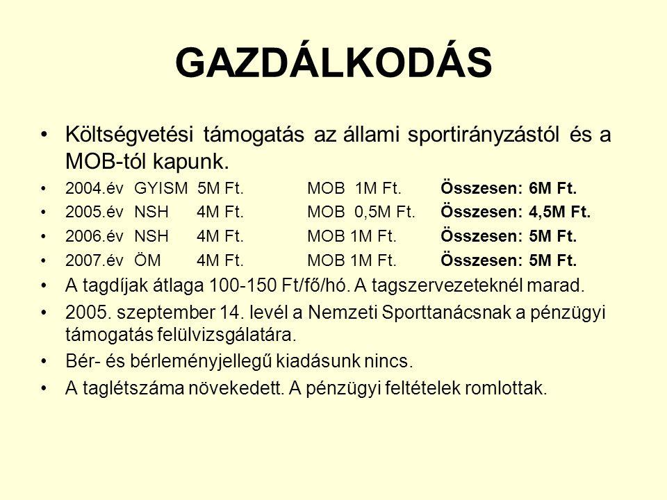 GAZDÁLKODÁS Költségvetési támogatás az állami sportirányzástól és a MOB-tól kapunk.