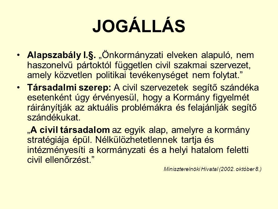 JOGÁLLÁS Alapszabály I.§.