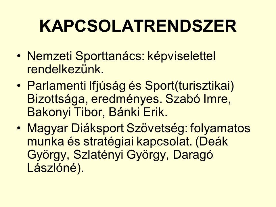 KAPCSOLATRENDSZER Nemzeti Sporttanács: képviselettel rendelkezünk.