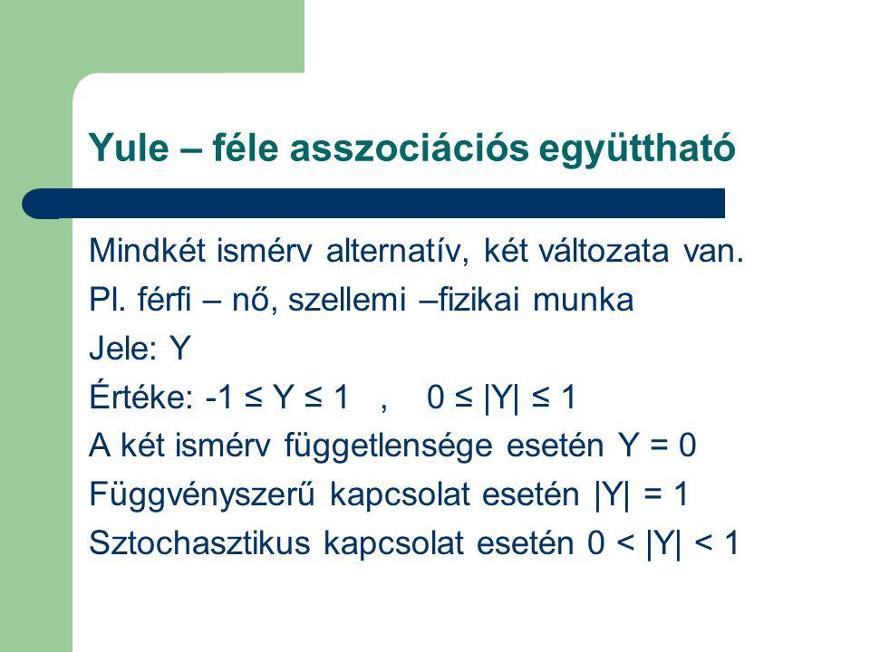Yule – féle asszociációs együttható Mindkét ismérv alternatív, két változata van. Pl. férfi – nő, szellemi –fizikai munka Jele: Y Értéke: -1 ≤ Y ≤ 1,