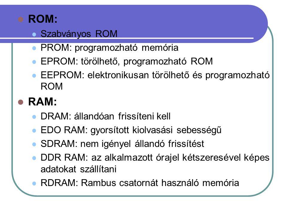 ROM: Szabványos ROM PROM: programozható memória EPROM: törölhető, programozható ROM EEPROM: elektronikusan törölhető és programozható ROM RAM: DRAM: állandóan frissíteni kell EDO RAM: gyorsított kiolvasási sebességű SDRAM: nem igényel állandó frissítést DDR RAM: az alkalmazott órajel kétszeresével képes adatokat szállítani RDRAM: Rambus csatornát használó memória