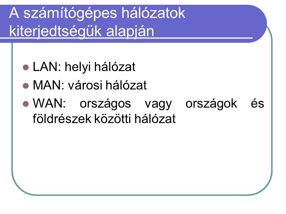 A számítógépes hálózatok kiterjedtségük alapján LAN: helyi hálózat MAN: városi hálózat WAN: országos vagy országok és földrészek közötti hálózat