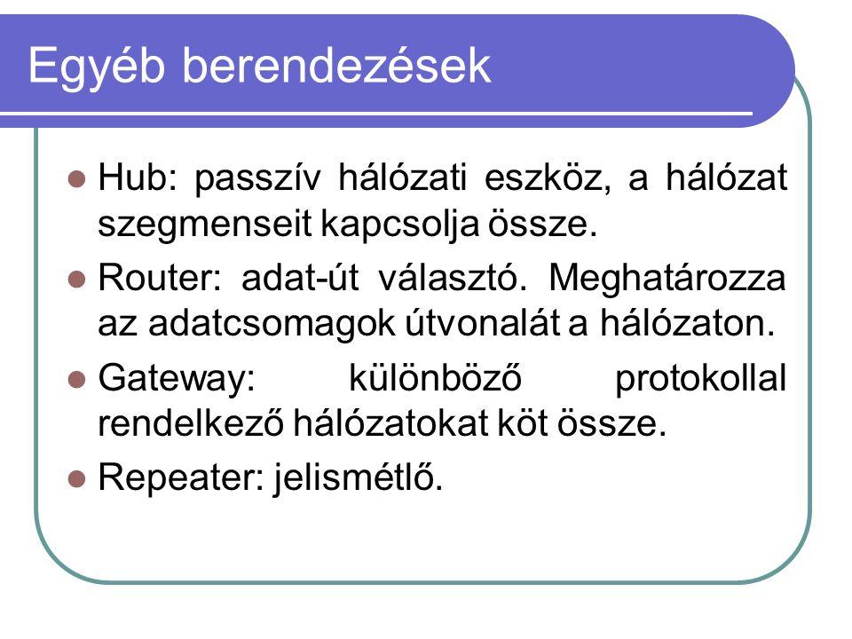 Egyéb berendezések Hub: passzív hálózati eszköz, a hálózat szegmenseit kapcsolja össze.
