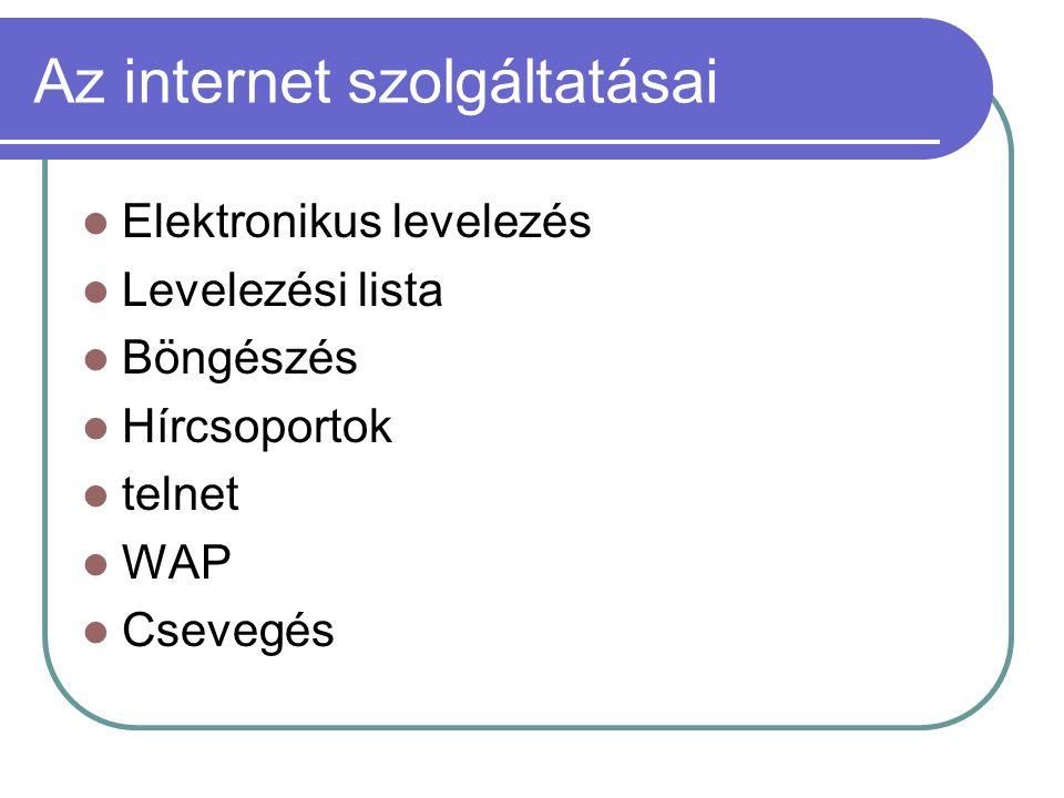 Az internet szolgáltatásai Elektronikus levelezés Levelezési lista Böngészés Hírcsoportok telnet WAP Csevegés