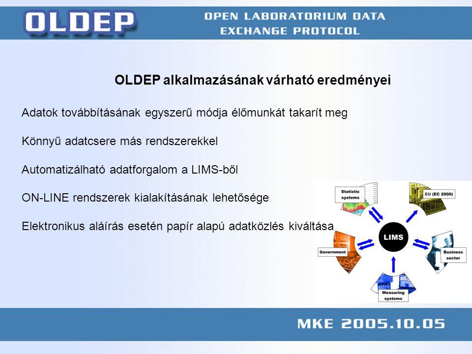 KÖFE megbeszélés 2004.11.10 web.axelero.hu/mc2/publication/041110kofe.ppt OLDEP alkalmazásának várható eredményei Adatok továbbításának egyszerű módja élőmunkát takarít meg Könnyű adatcsere más rendszerekkel Automatizálható adatforgalom a LIMS-ből ON-LINE rendszerek kialakításának lehetősége Elektronikus aláírás esetén papír alapú adatközlés kiváltása