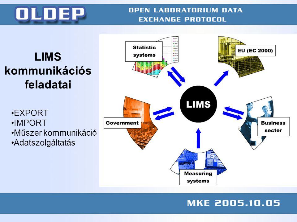 KÖFE megbeszélés 2004.11.10 web.axelero.hu/mc2/publication/041110kofe.ppt 4 féle jelentési igény Excel adatszolgáltatás (ÁNTSZ, KvVM) Adatbázisok közvetlen adatkapcsolata (OLM) TXT alapú (ÁNTSZ) Technológiai rendszerek illesztése (pl.VISION szennyvíz technológia vezérlés) Műszer illesztés (pl.