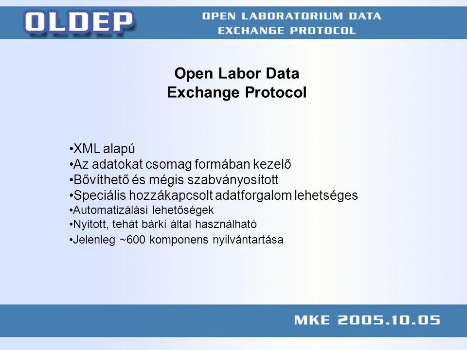 KÖFE megbeszélés 2004.11.10 web.axelero.hu/mc2/publication/041110kofe.ppt Open Labor Data Exchange Protocol XML alapú Az adatokat csomag formában kezelő Bővíthető és mégis szabványosított Speciális hozzákapcsolt adatforgalom lehetséges Automatizálási lehetőségek Nyitott, tehát bárki által használható Jelenleg ~600 komponens nyilvántartása