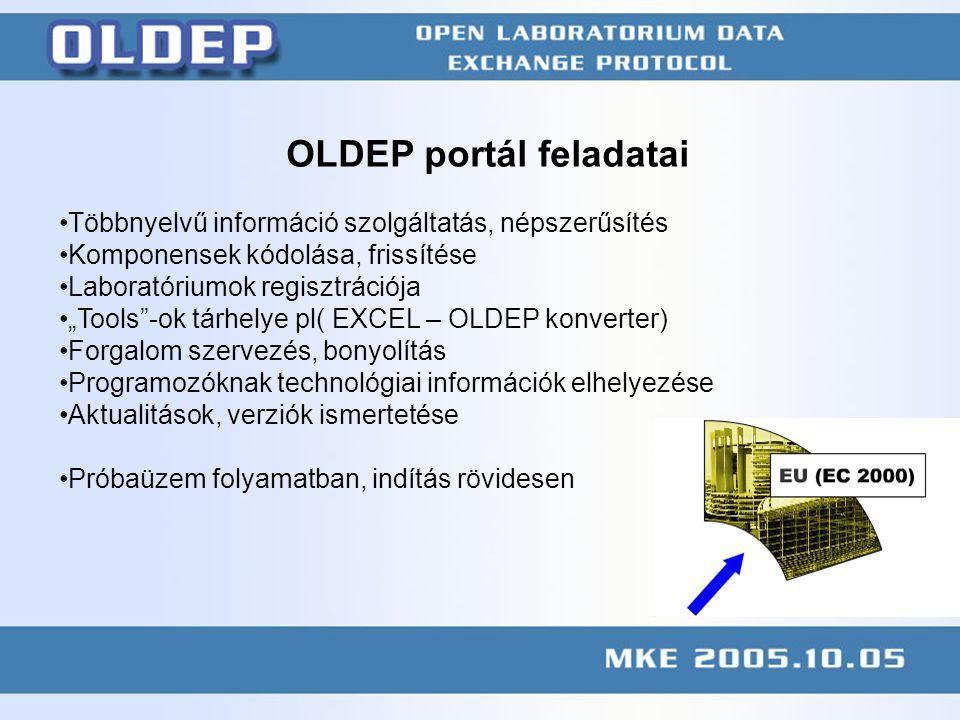 """KÖFE megbeszélés 2004.11.10 web.axelero.hu/mc2/publication/041110kofe.ppt OLDEP portál feladatai Többnyelvű információ szolgáltatás, népszerűsítés Komponensek kódolása, frissítése Laboratóriumok regisztrációja """"Tools -ok tárhelye pl( EXCEL – OLDEP konverter) Forgalom szervezés, bonyolítás Programozóknak technológiai információk elhelyezése Aktualitások, verziók ismertetése Próbaüzem folyamatban, indítás rövidesen"""
