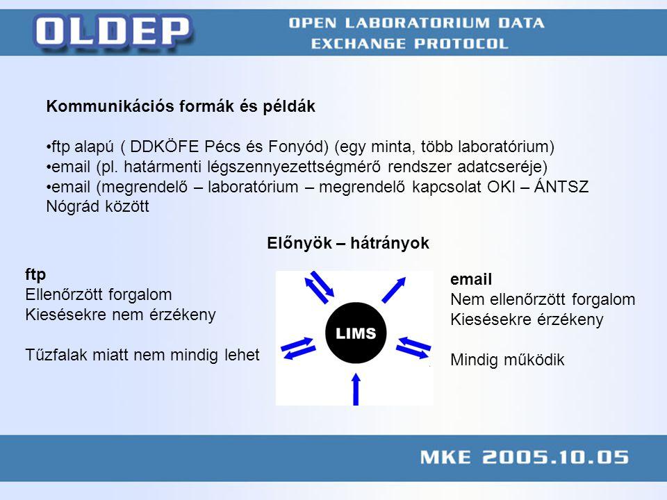 KÖFE megbeszélés 2004.11.10 web.axelero.hu/mc2/publication/041110kofe.ppt Kommunikációs formák és példák ftp alapú ( DDKÖFE Pécs és Fonyód) (egy minta, több laboratórium) email (pl.
