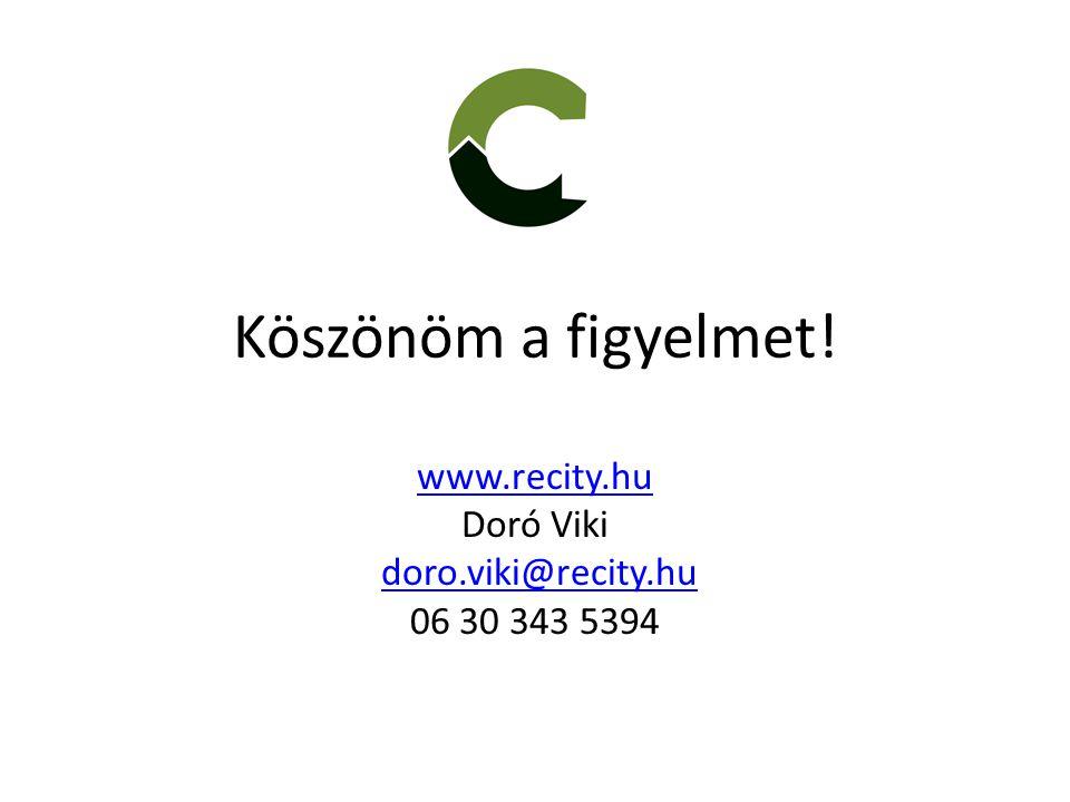 Köszönöm a figyelmet! www.recity.hu Doró Viki doro.viki@recity.hu 06 30 343 5394