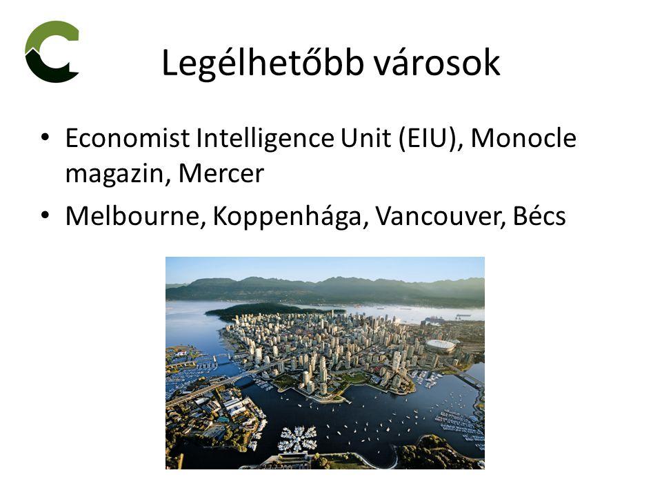 Legélhetőbb városok Economist Intelligence Unit (EIU), Monocle magazin, Mercer Melbourne, Koppenhága, Vancouver, Bécs