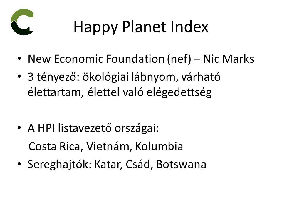 Happy Planet Index New Economic Foundation (nef) – Nic Marks 3 tényező: ökológiai lábnyom, várható élettartam, élettel való elégedettség A HPI listavezető országai: Costa Rica, Vietnám, Kolumbia Sereghajtók: Katar, Csád, Botswana