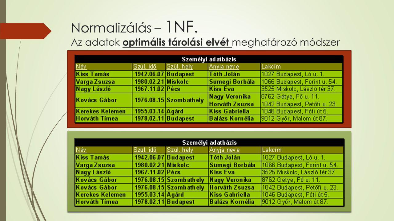 Normalizálás – 1NF. Az adatok optimális tárolási elvét meghatározó módszer