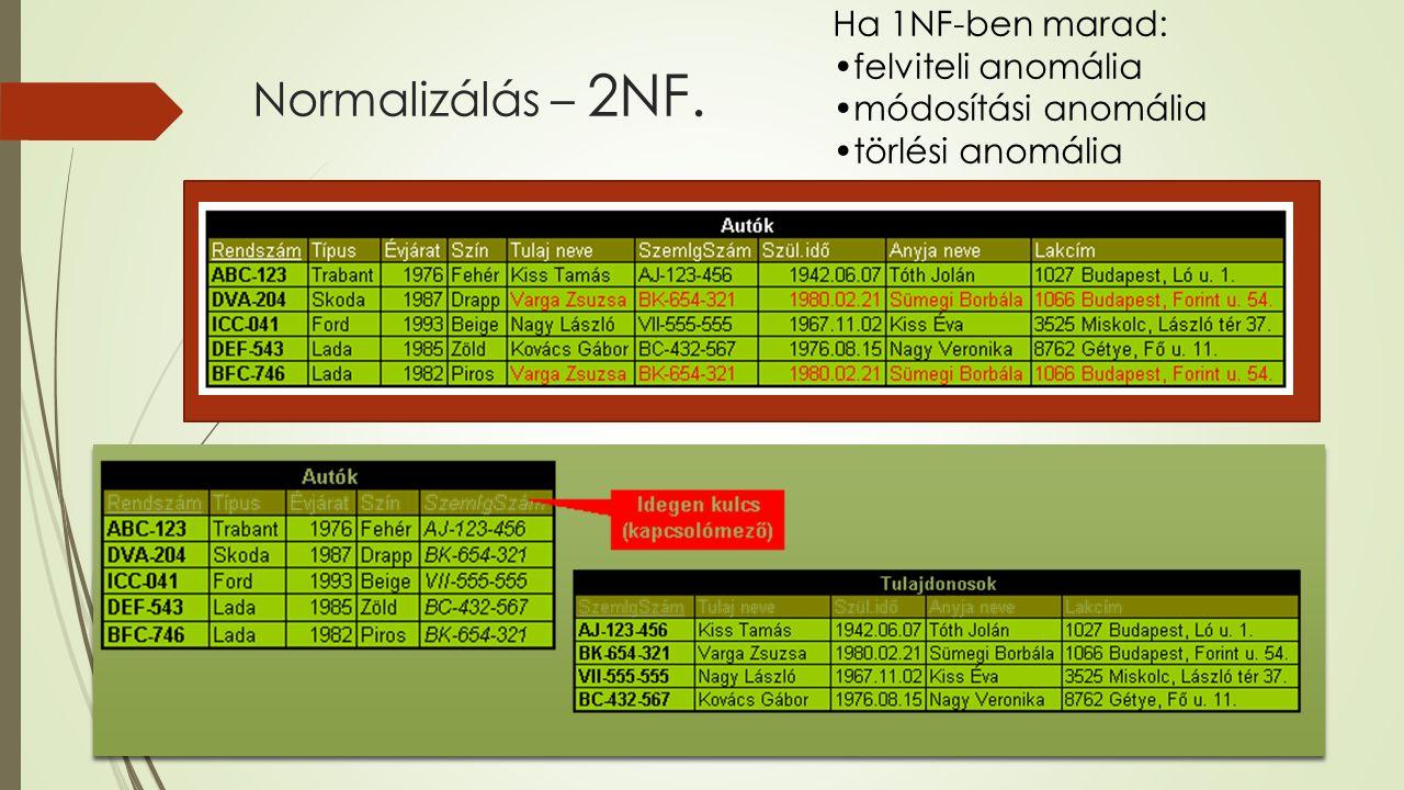 Normalizálás – 2NF. Ha 1NF-ben marad: felviteli anomália módosítási anomália törlési anomália