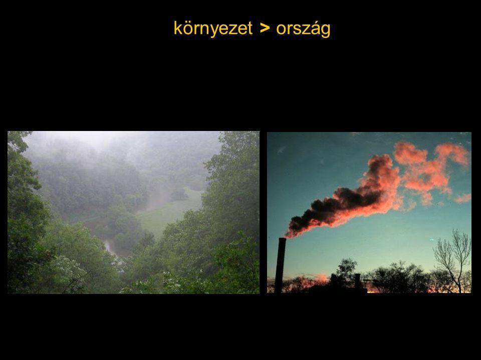 környezet > ország