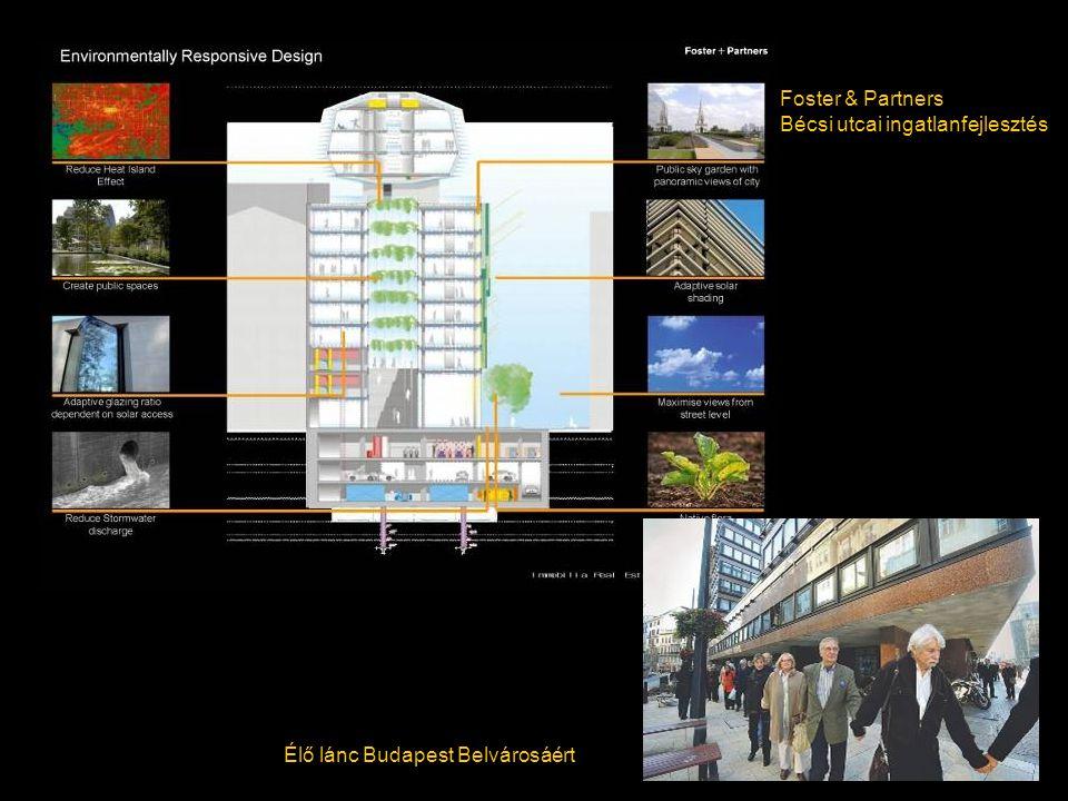 Élő lánc Budapest Belvárosáért Foster & Partners Bécsi utcai ingatlanfejlesztés