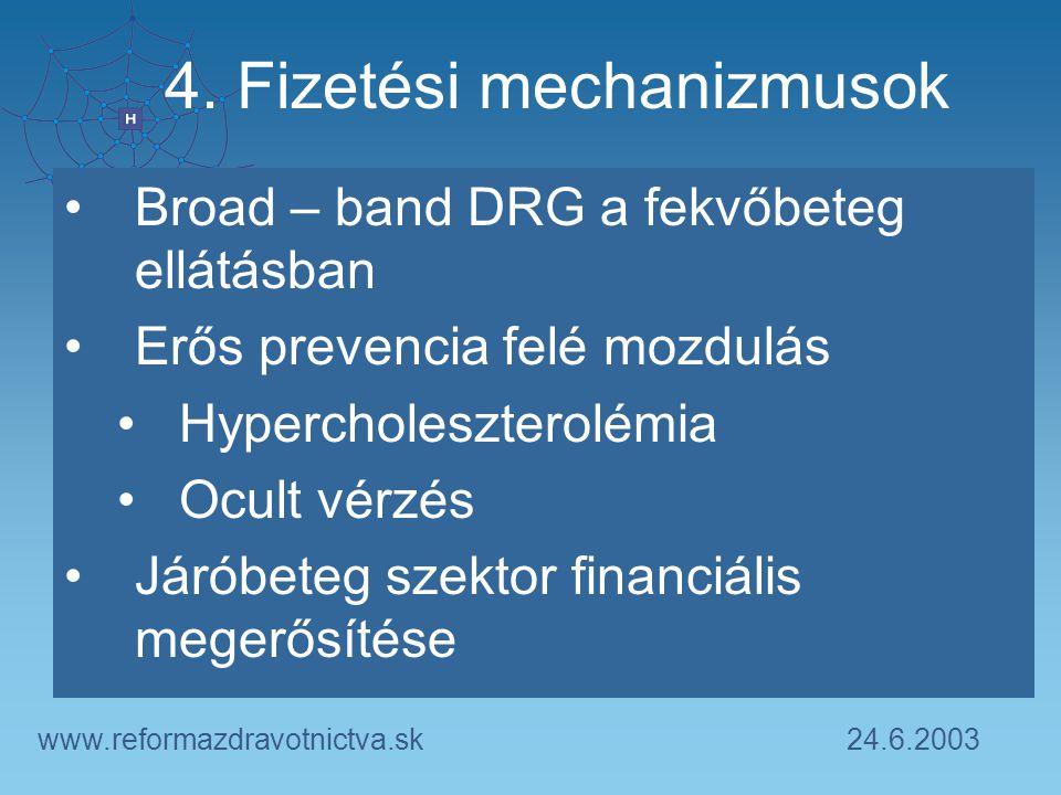 24.6.2003www.reformazdravotnictva.sk 4. Fizetési mechanizmusok Broad – band DRG a fekvőbeteg ellátásban Erős prevencia felé mozdulás Hypercholeszterol