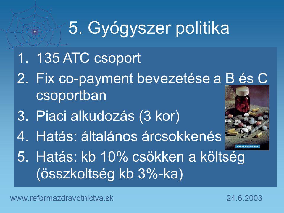 24.6.2003www.reformazdravotnictva.sk 5. Gyógyszer politika 1.135 ATC csoport 2.Fix co-payment bevezetése a B és C csoportban 3.Piaci alkudozás (3 kor)