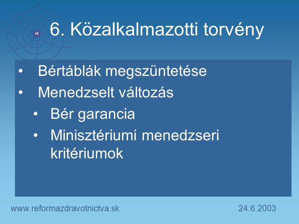 24.6.2003www.reformazdravotnictva.sk 6. Közalkalmazotti torvény Bértáblák megszüntetése Menedzselt változás Bér garancia Minisztériumi menedzseri krit