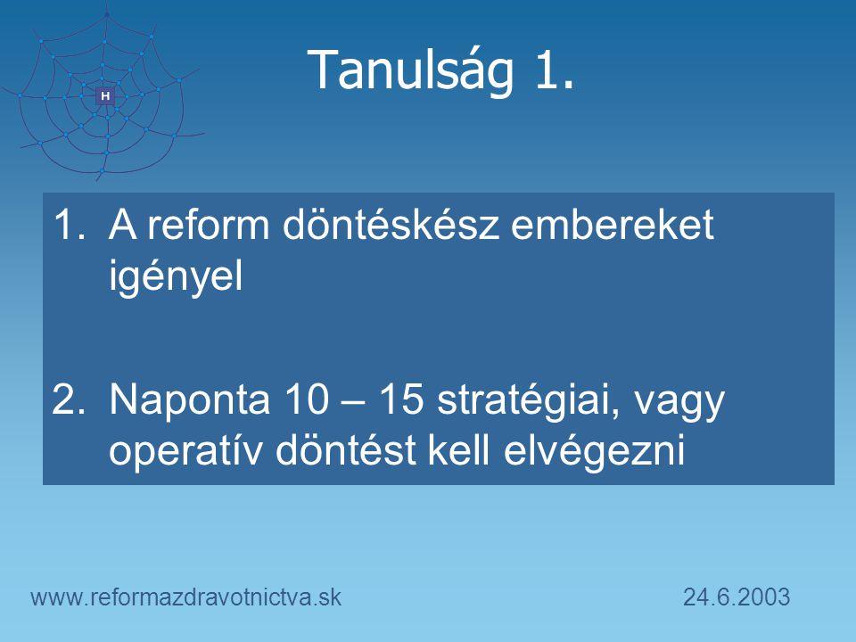 24.6.2003www.reformazdravotnictva.sk Tanulság 1. 1.A reform döntéskész embereket igényel 2.Naponta 10 – 15 stratégiai, vagy operatív döntést kell elvé