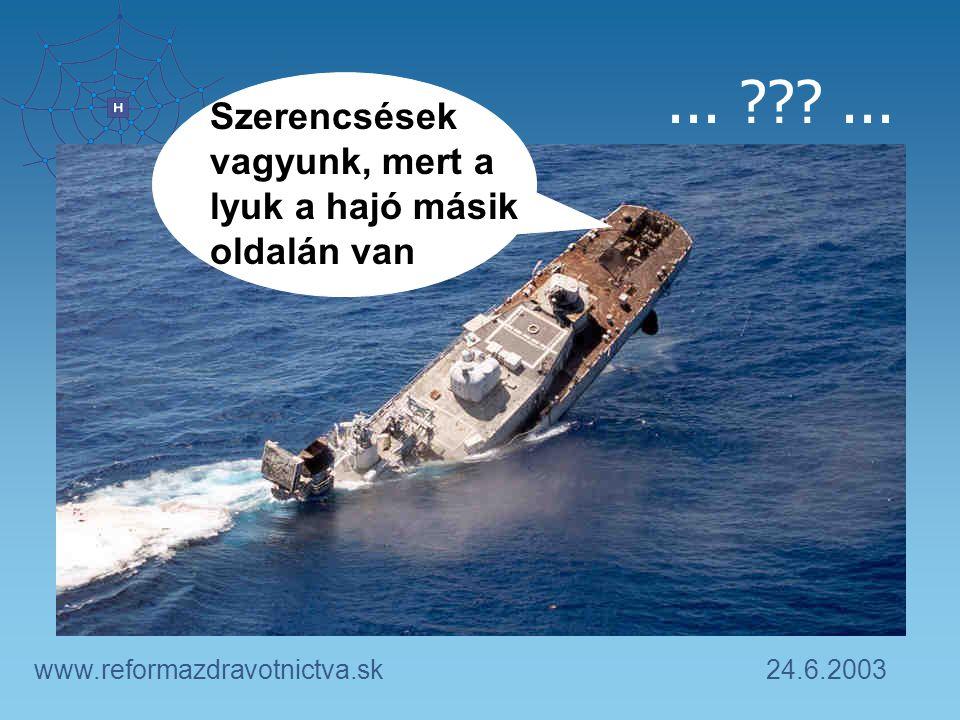 24.6.2003www.reformazdravotnictva.sk... ???... Szerencsések vagyunk, mert a lyuk a hajó másik oldalán van