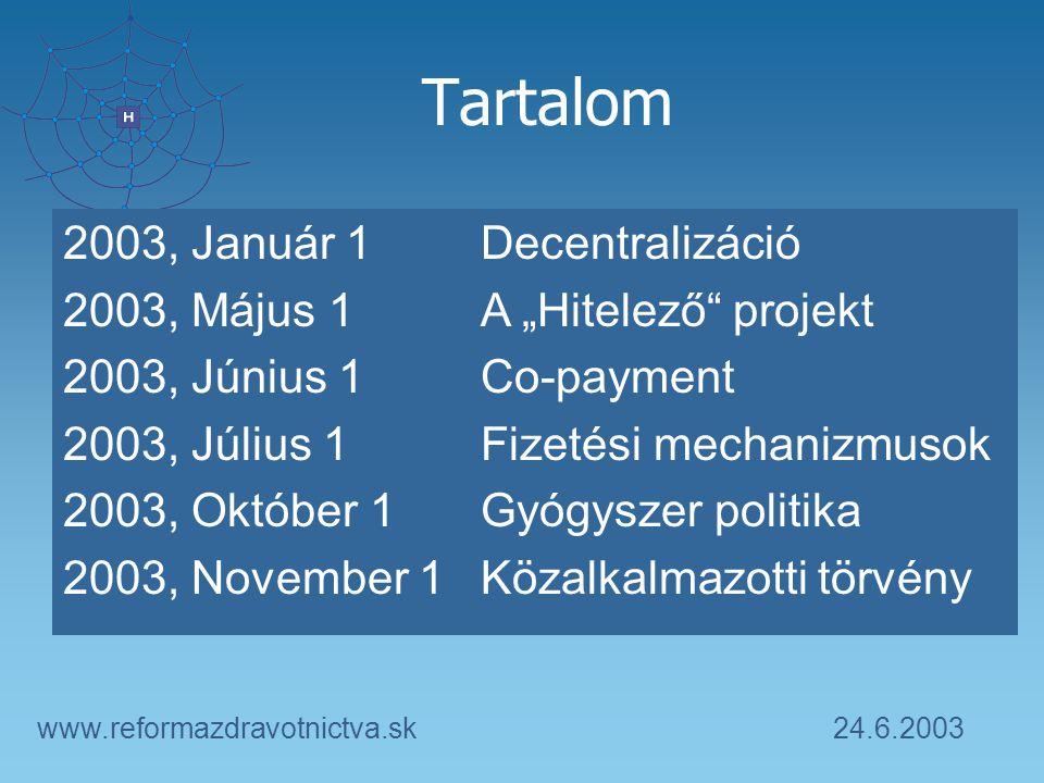 24.6.2003www.reformazdravotnictva.sk 6.