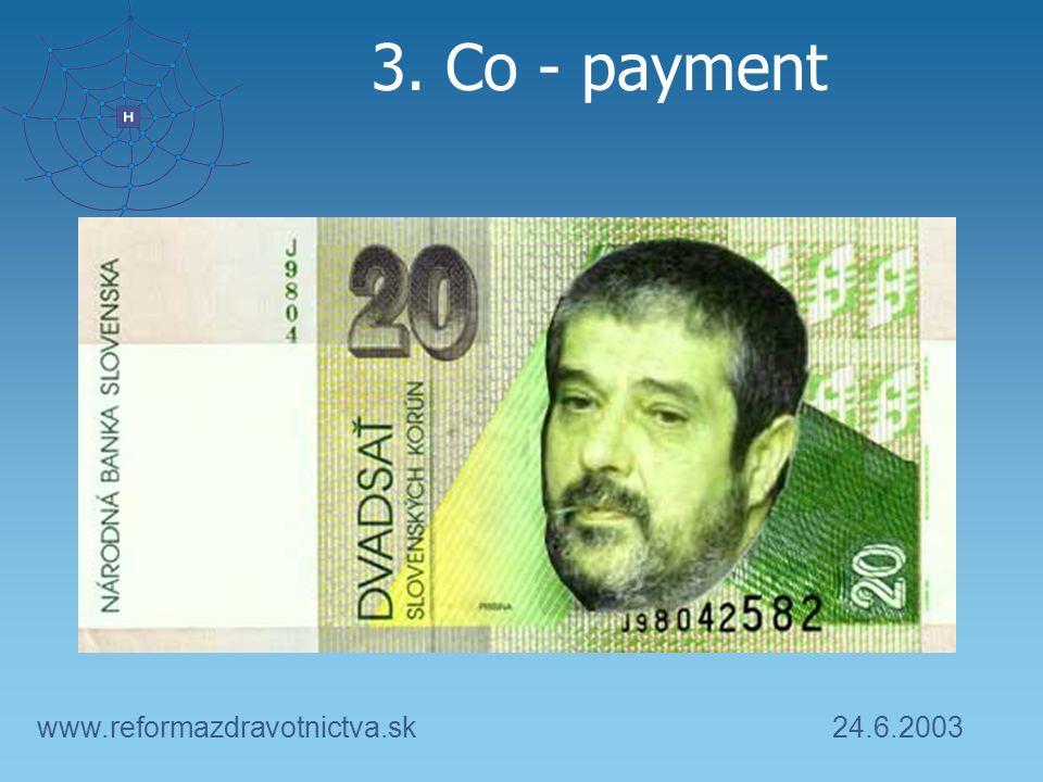 24.6.2003www.reformazdravotnictva.sk 3. Co - payment