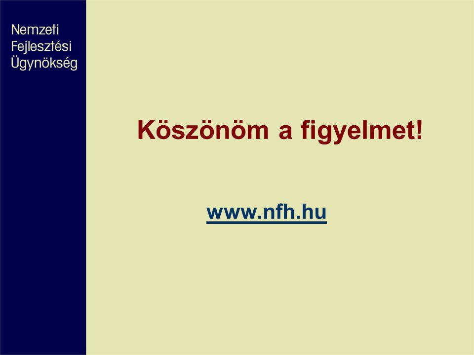 Köszönöm a figyelmet! www.nfh.hu