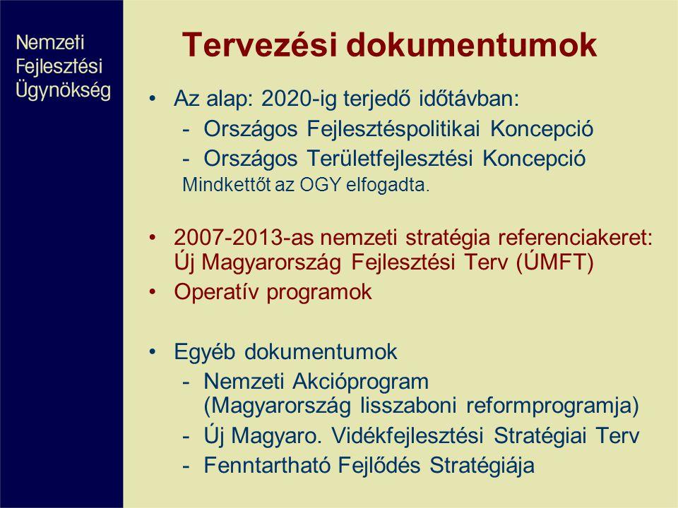 Tervezési dokumentumok Az alap: 2020-ig terjedő időtávban: -Országos Fejlesztéspolitikai Koncepció -Országos Területfejlesztési Koncepció Mindkettőt az OGY elfogadta.