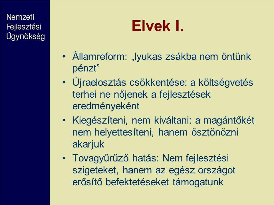 Elvek I.