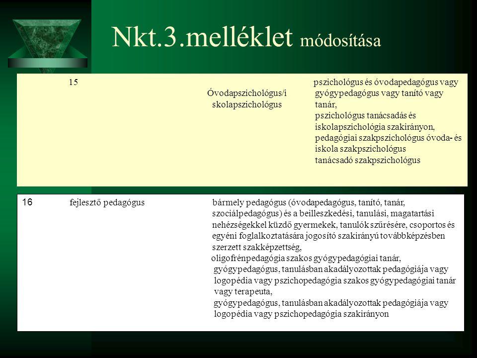 Nkt.3.melléklet módosítása 15 Óvodapszichológus/i skolapszichológus pszichológus és óvodapedagógus vagy gyógypedagógus vagy tanító vagy tanár, pszicho